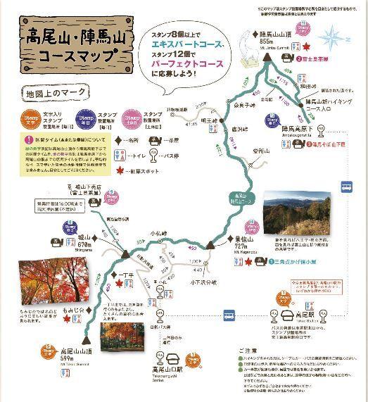 高尾・陣馬スタンプハイクのコースマップ