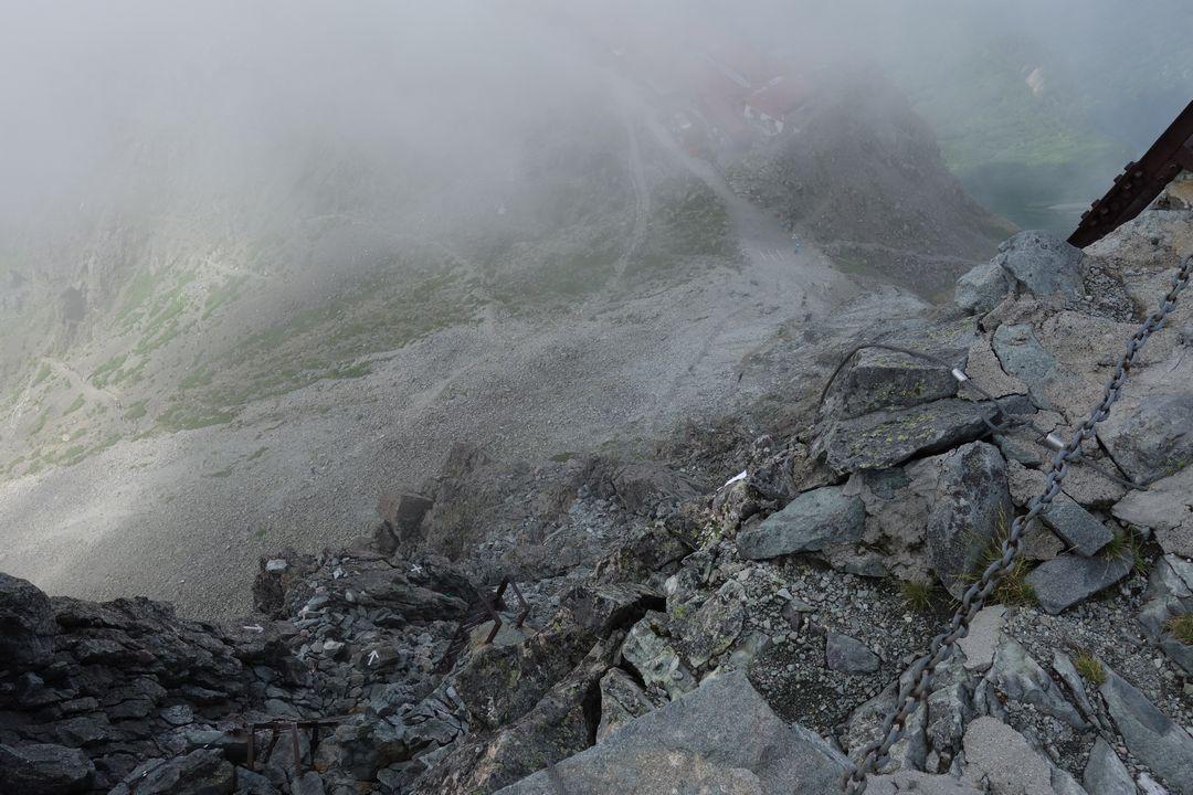 槍ヶ岳の穂先から下を見下ろす