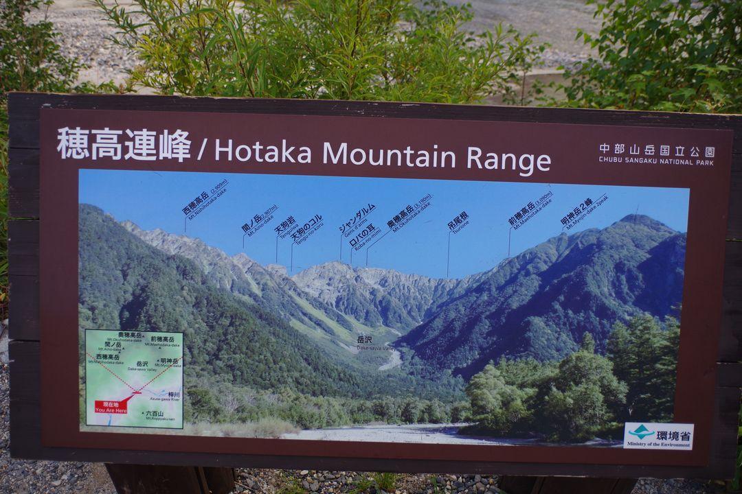 奥穂高岳の見取り図